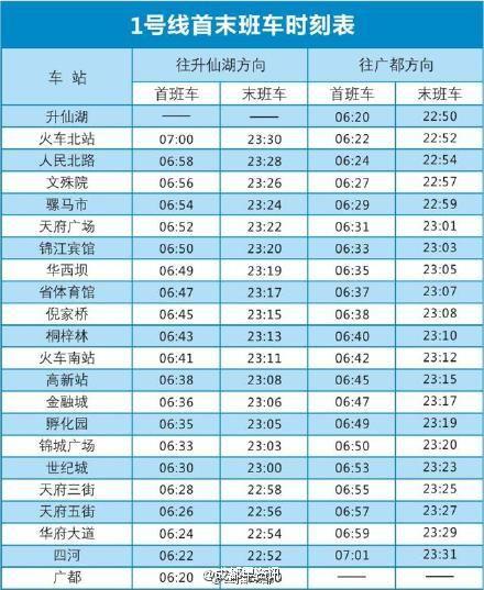 成都地铁换乘站首末班车时刻表