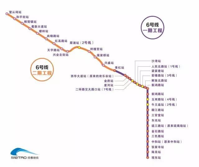 成都地铁6号线一二期站点位置及排列顺序图