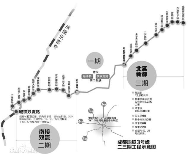 成都地铁3号线二期最新消息(通车时间+站点+线路图)