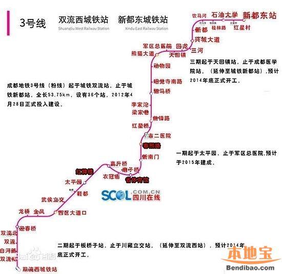 成都地铁3号线3期最新消息(线路图+站点+通车时间)