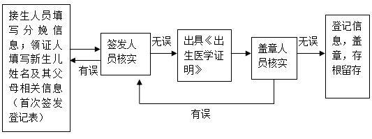 电路 电路图 电子 设计 素材 原理图 533_199
