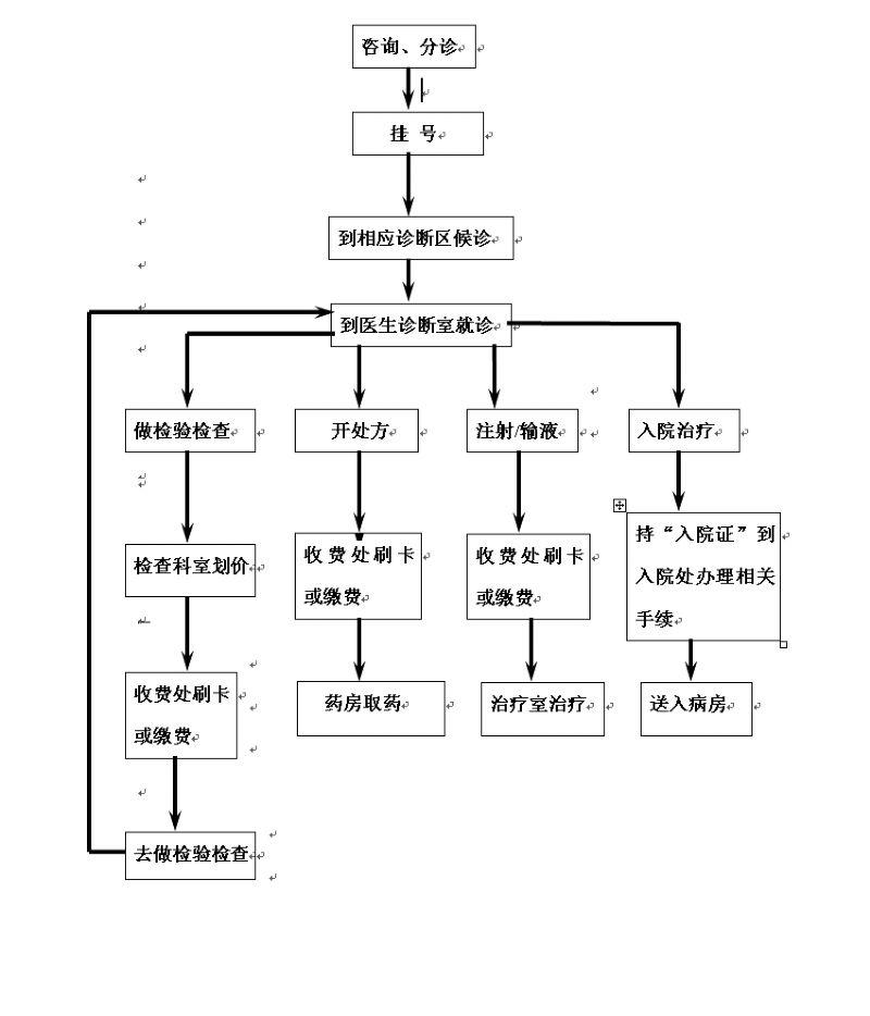 医院电路施工图