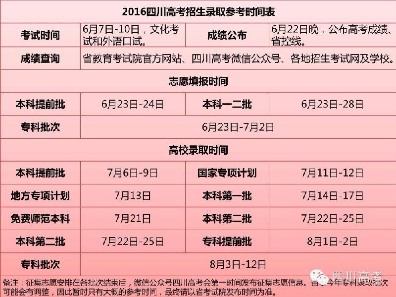2016四川高考时间表(成绩公布+志愿填报+录取时间)
