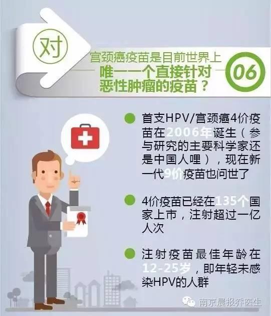 HPV疫苗接种年龄是多少岁?过了最佳接种年龄怎么办?