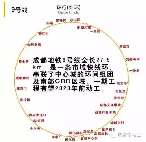 成都地铁9号线最新消息(线路图 站点)