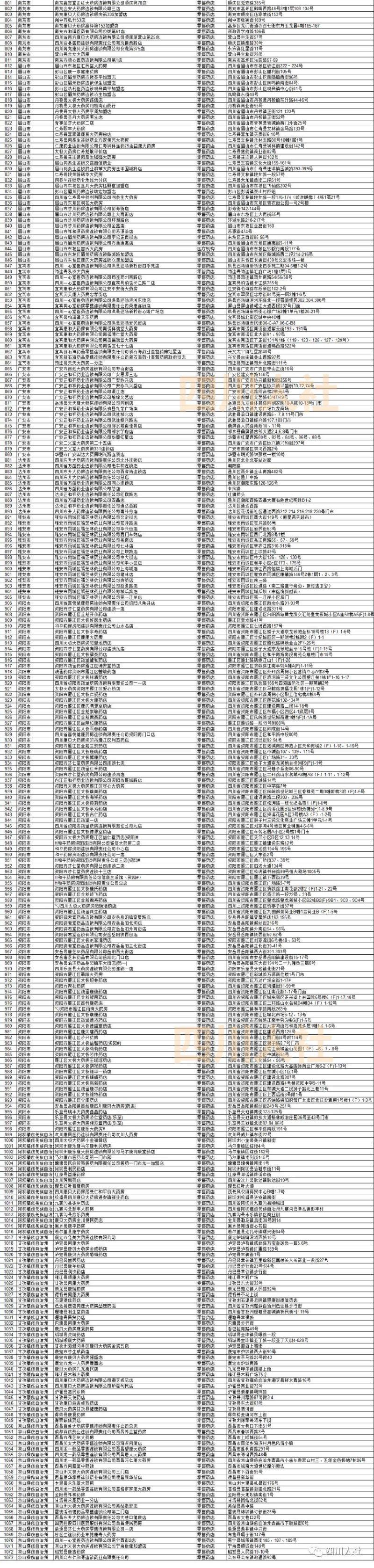 10月起四川医保个人账户省内异地刷卡直接结算全面开通