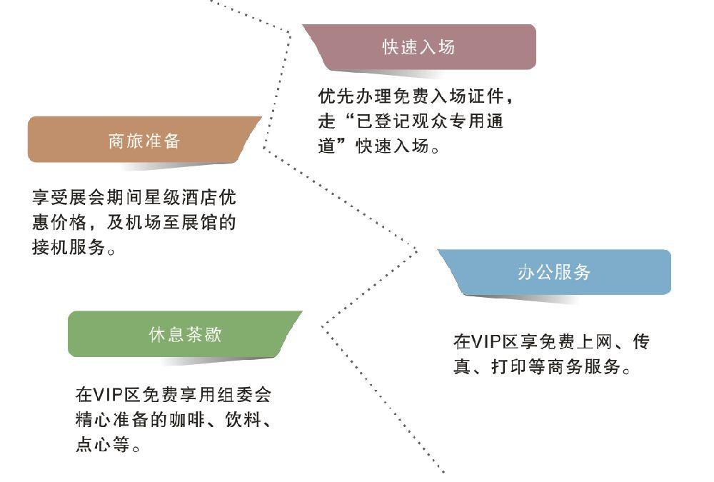2018中国植保双交会观众参观流程