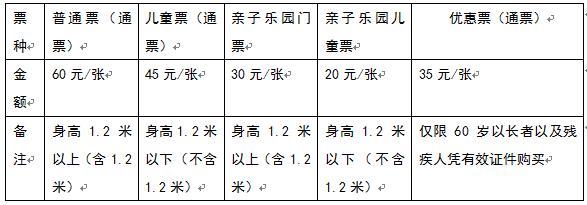 成都泰迪熊博物馆11月1日梦幻新启