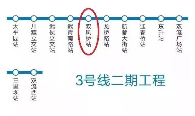 成都地铁3号线二三期全线车站主体全部封顶 2018年底通车
