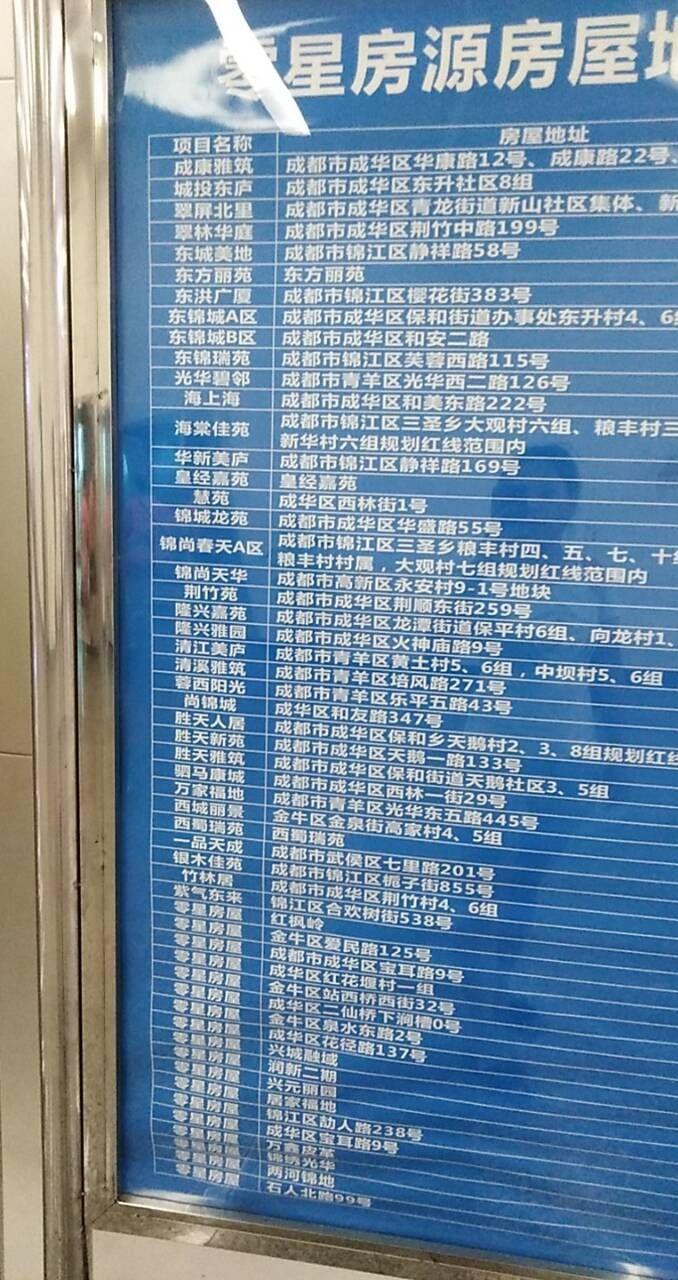 2018成都保障房最新消息(持续更新)
