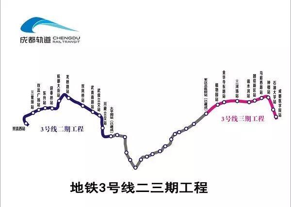成都新都区三河场片区地铁规划站点