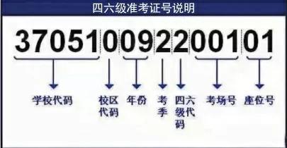 2018长春英语四六级考试成绩查询(时间 入口 解答)