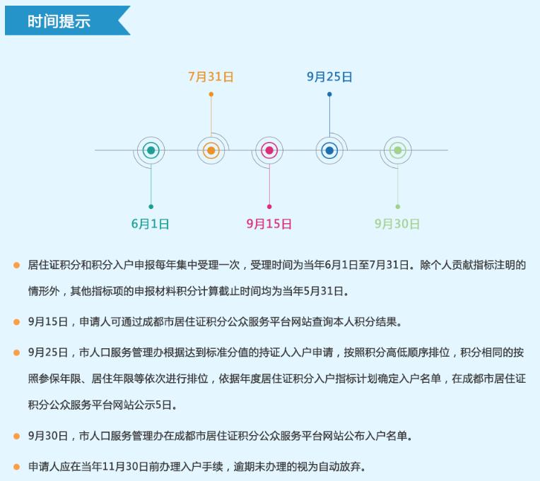 成都市居住证积分公众服务平台怎么查询积分
