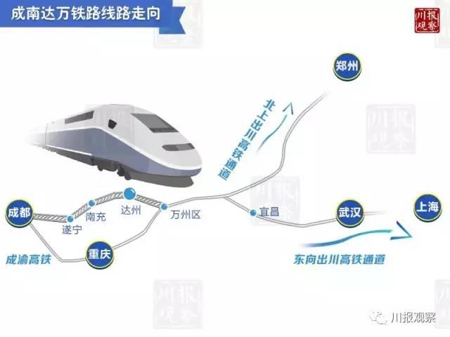 成南达万高铁2019年底前开工 2022年建成通车