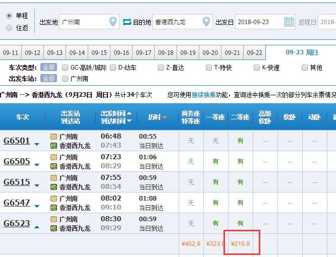 广深港高铁通车 成都到香港二等座票价781元耗时10小时