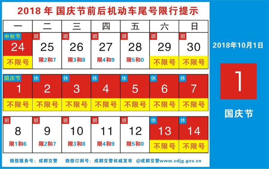 9月29日和9月30日成都限行吗?