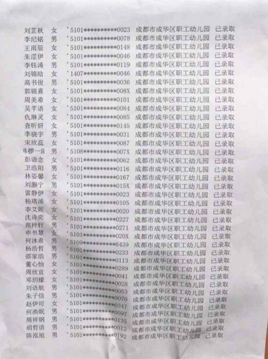 2019成都各区幼儿园报名录取最新消息(持续更新)