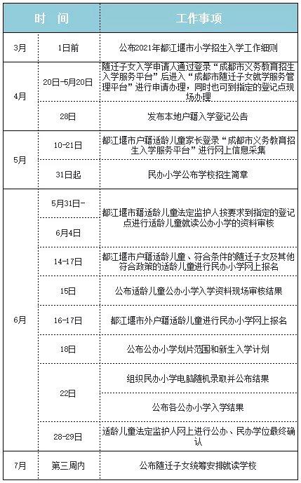 2021年都江堰小学入学政策解读(问答版)- 成都本地宝