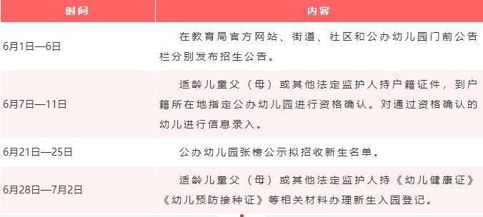 都江堰市教育局关于2021年公办幼儿园新生入园相关事宜的通告- 成都本地宝
