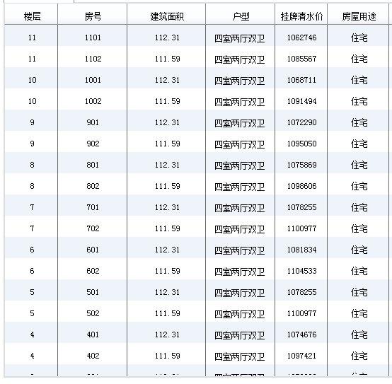 成都市新津县中洲天府珑悦名邸房价 户型