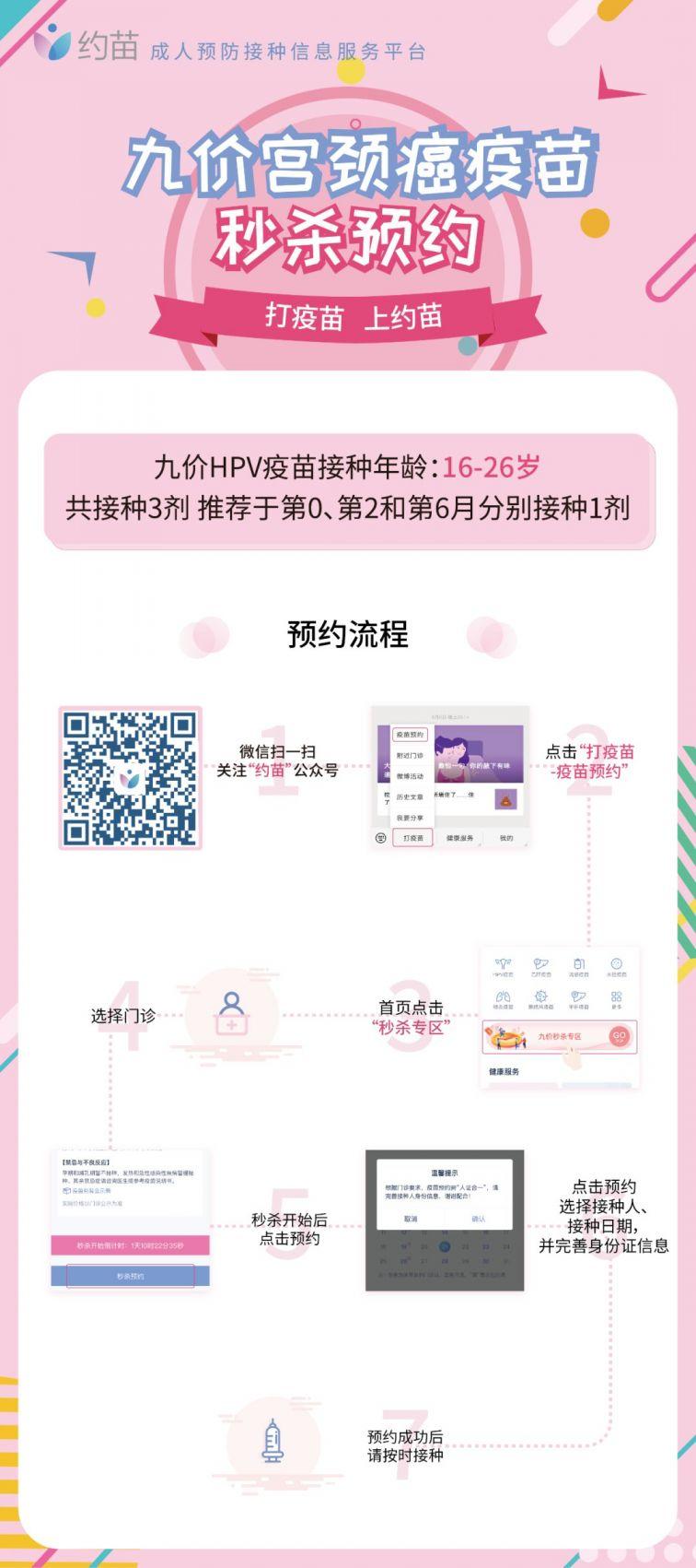 成都高新区桂溪社区HPV疫苗预约