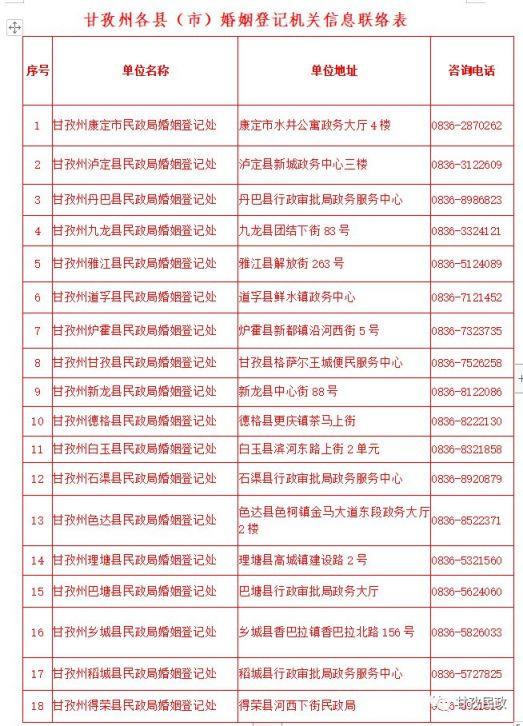 四川甘孜州婚姻登记全州通办最新消息(附婚姻登记地点)