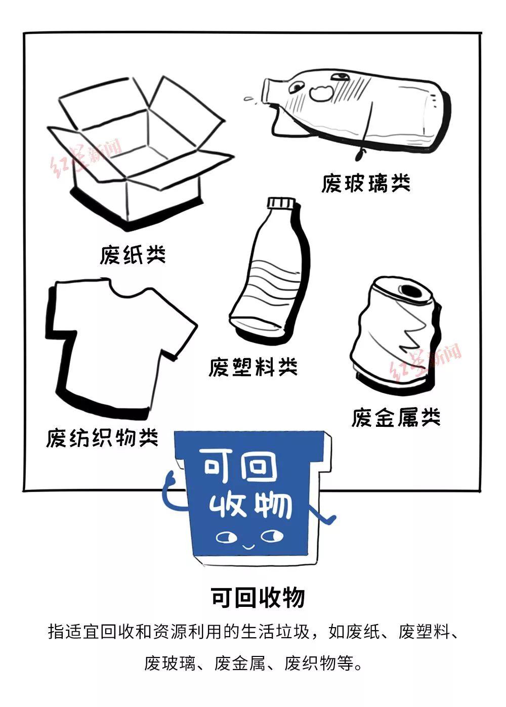 成都垃圾分类标准