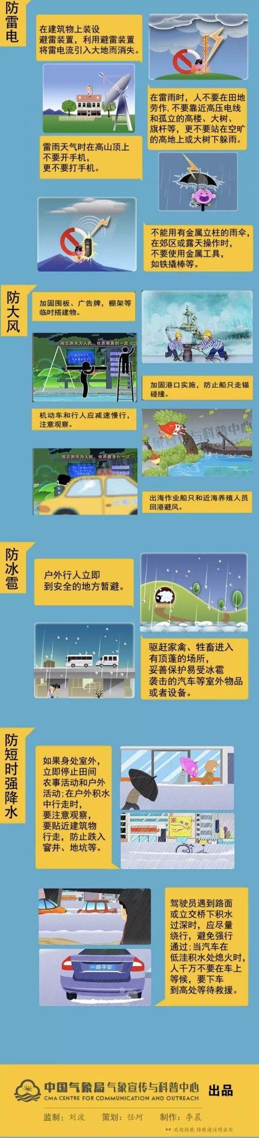 暴雨蓝色预警 四川7市有暴雨