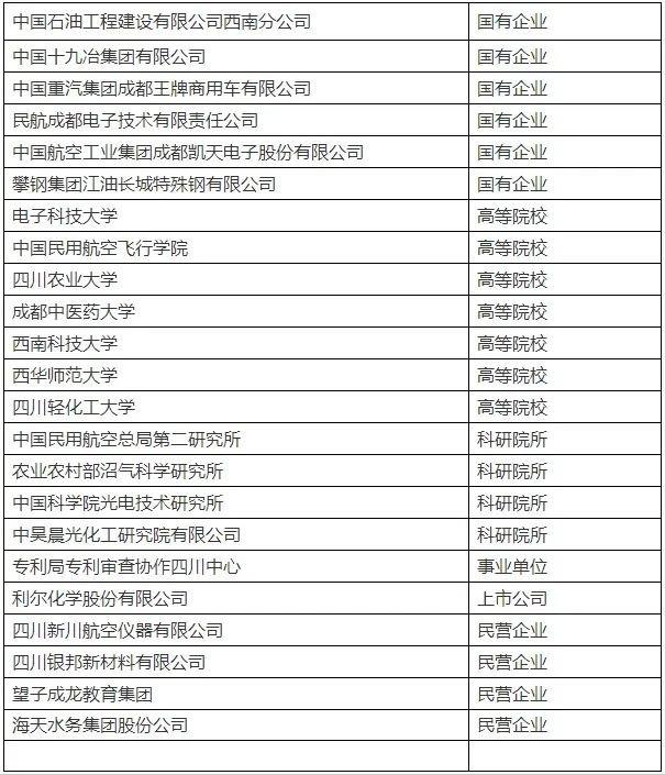 2021年四川省第四届春季硕博人才大招聘时间 地点 岗位表