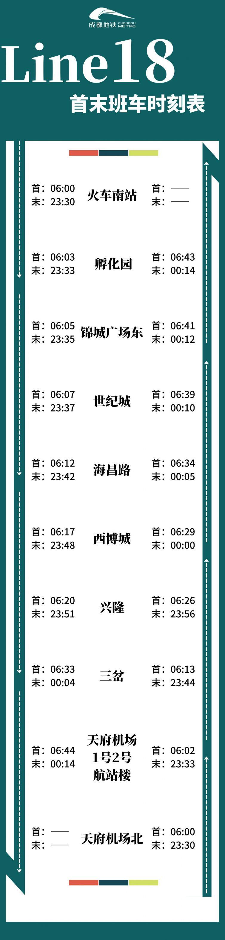 成都市地铁18号线首末班车时刻表