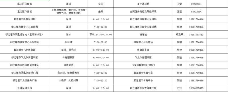 2019全民健身日成都免费开放体育场馆名单一览
