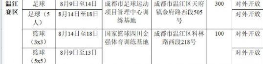 2019年成都温江赛区世警会观看指南(时间 地点 门票)