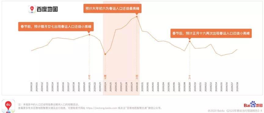 2020成都春节旅游人多吗?
