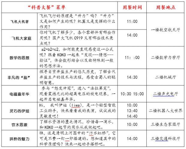 2020四川科技馆寒假春节系列科学活动