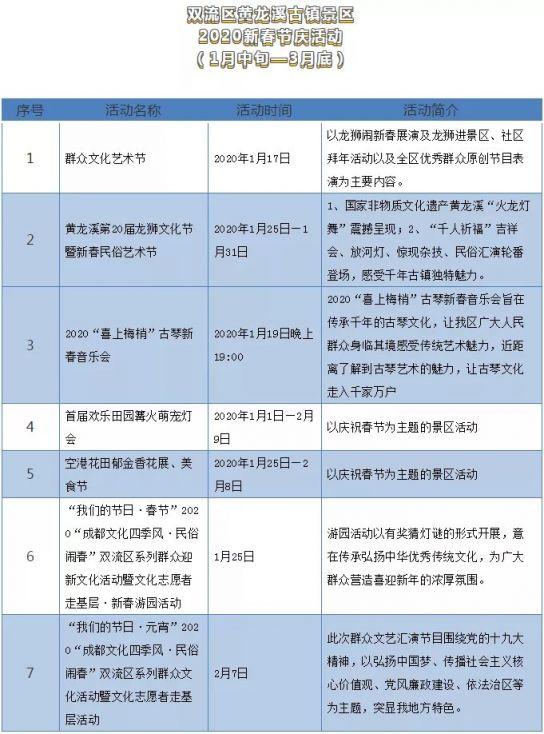 2020成都双流黄龙溪古镇景区新春节庆活动一览