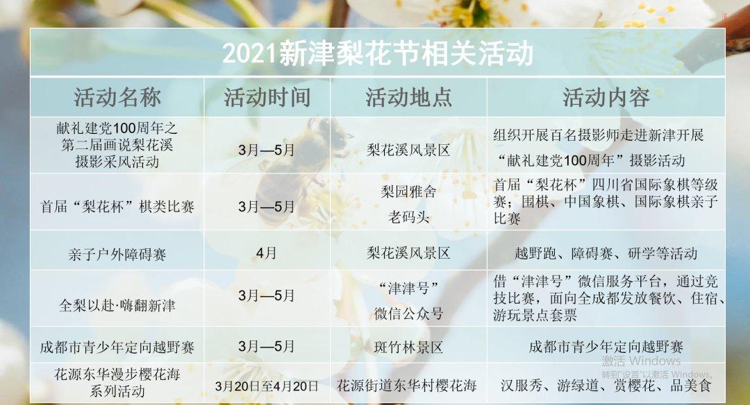 成都2021新津梨花季活動具體安排(時間 地點)