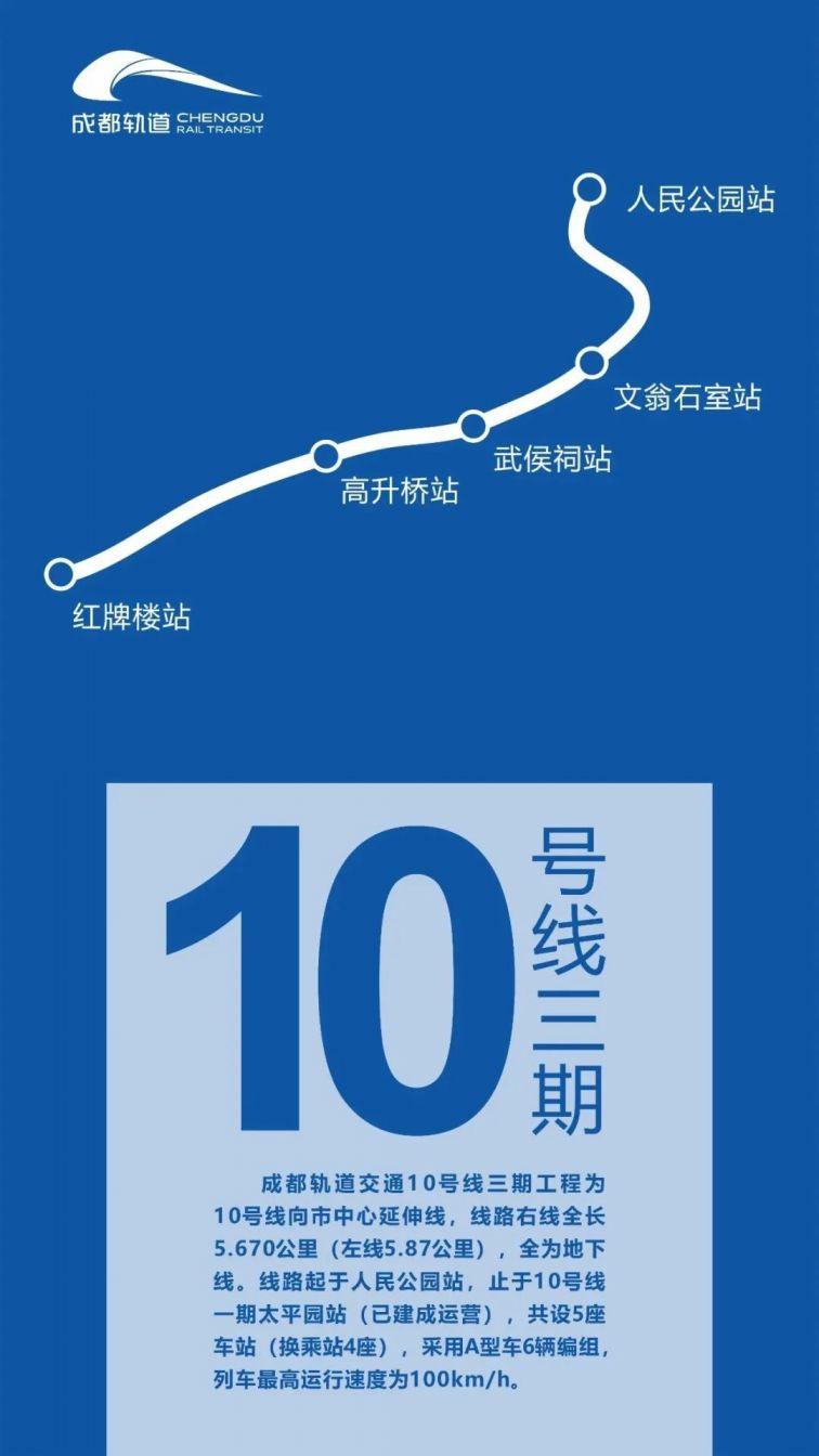 成都地鐵10號線三期開通時間