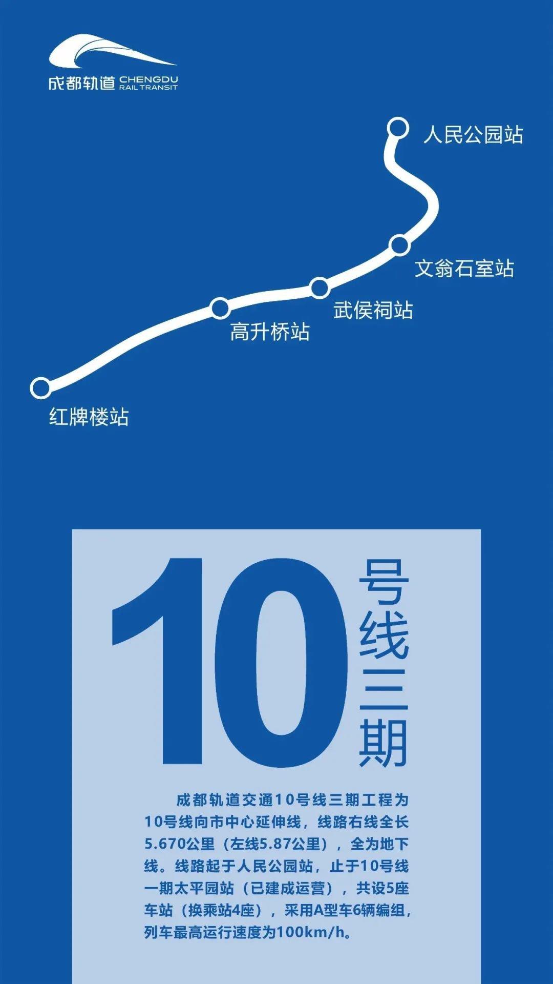 成都地鐵10號線三期線路圖
