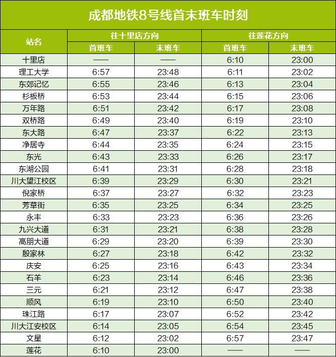 成都地鐵8號線首末班時刻表