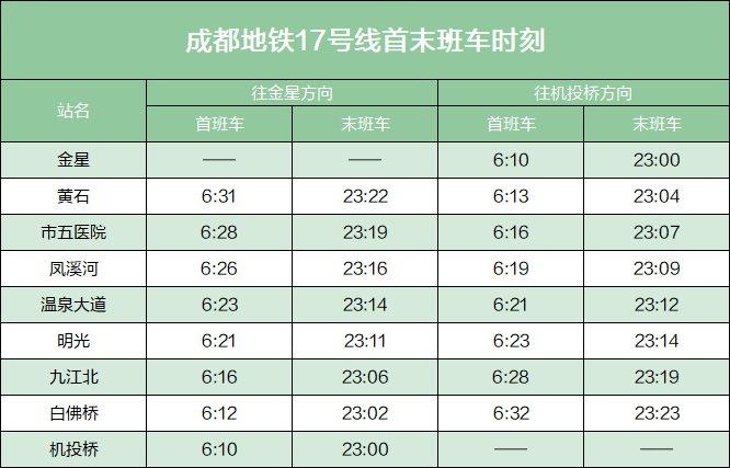 成都地鐵17號線首末班時刻表