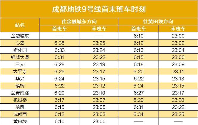 成都地鐵9號線首末班時刻表