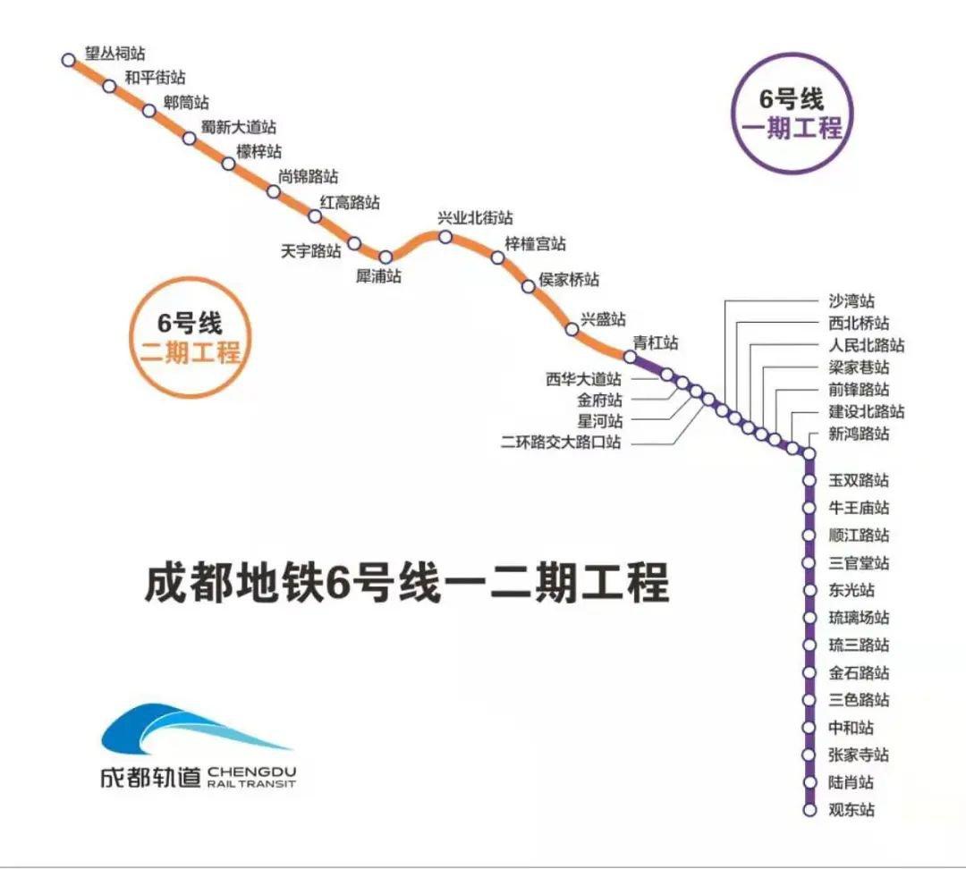 2020年3月成都地铁在建线路新进展