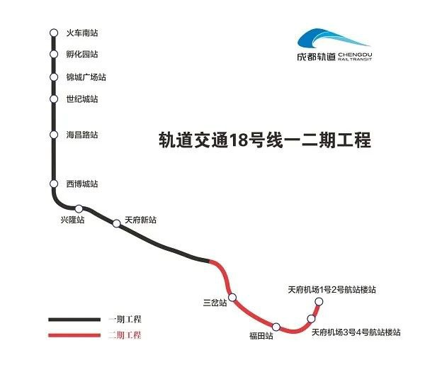 成都地铁6、8、9、17、18号线最新进展
