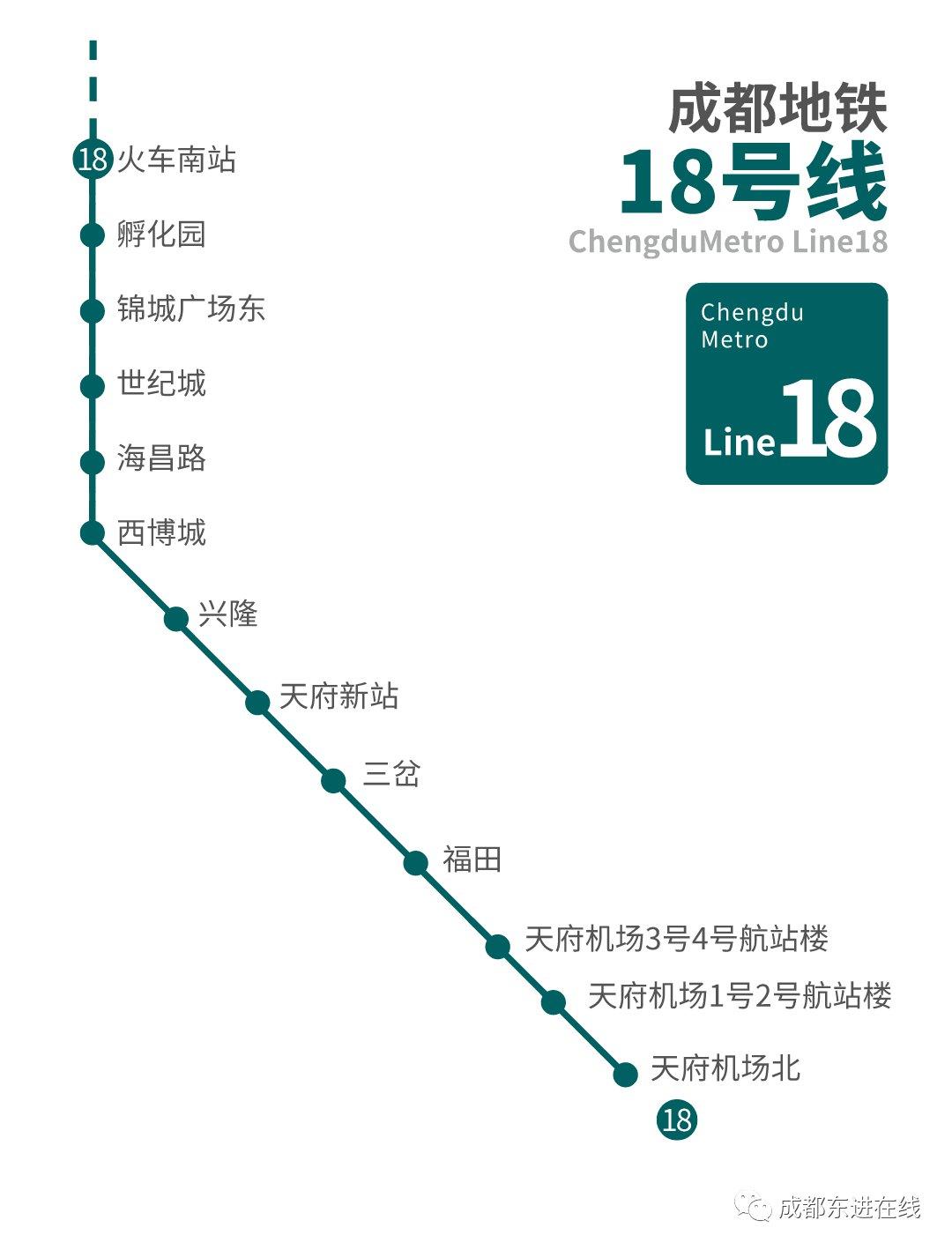 成都地铁18号线首末班时刻