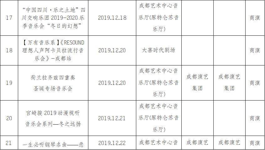 2019年成都12月文艺演出活动汇总(演唱会 音乐会 话剧 戏曲)