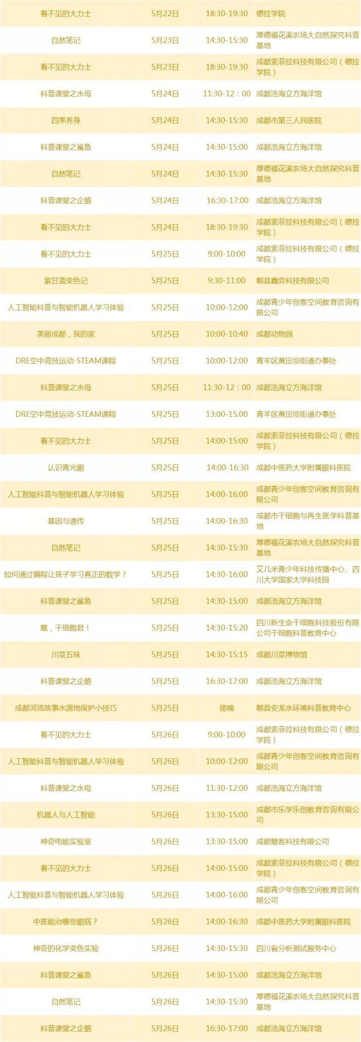 2019成都科技活动周科普活动一览(时间+地址+活动)