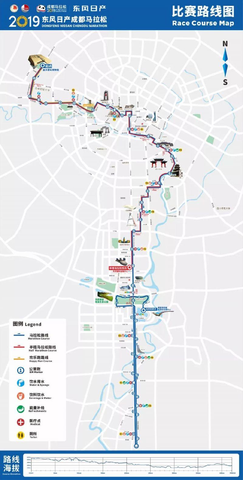 2019成都国际马拉松比赛路线与去年相比有什么变化?