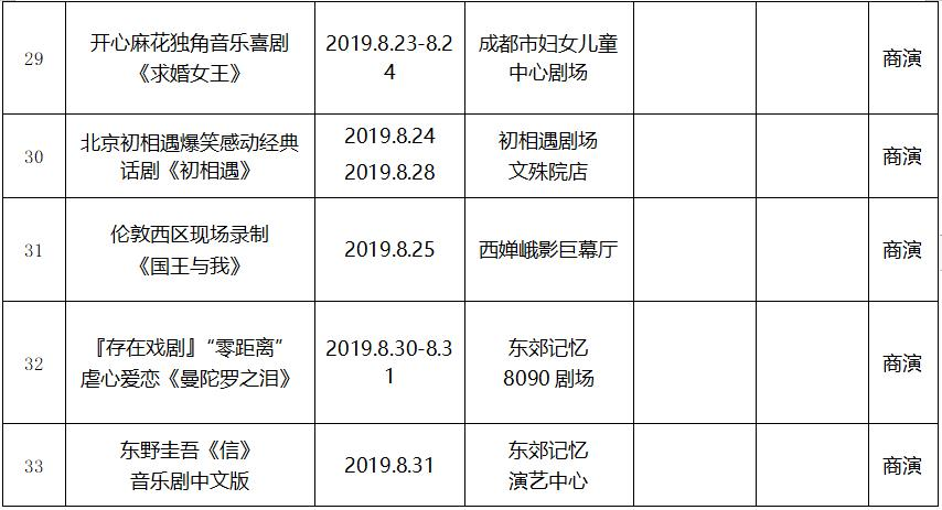2019年8月成都演出活动汇总