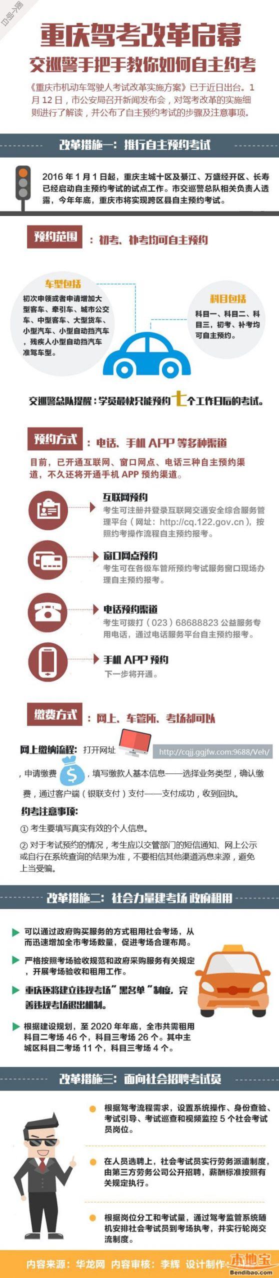重庆驾考自主网上行预约流程