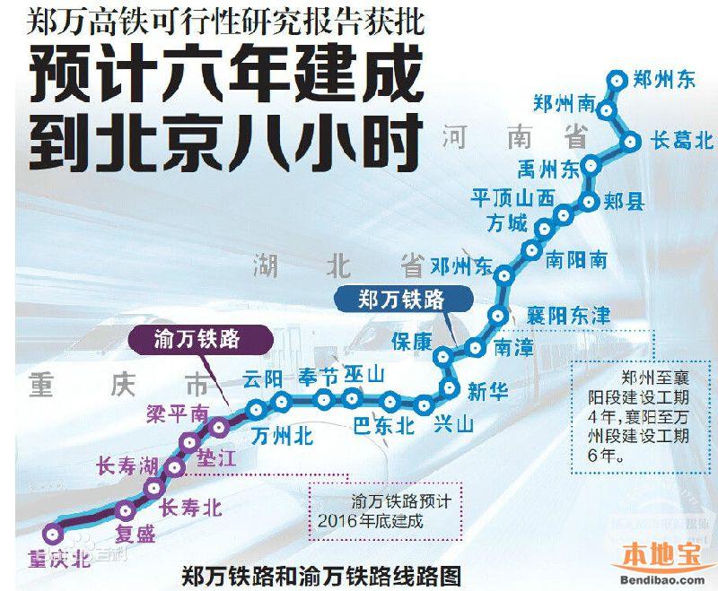 郑万高铁经过哪些城市